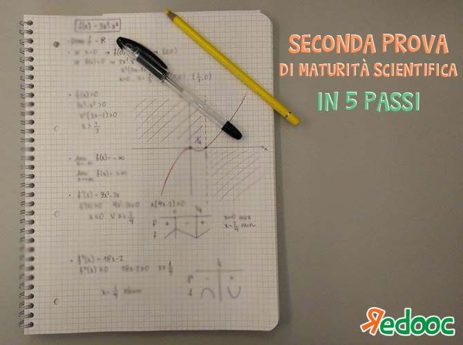 Seconda prova di Maturità scientifica in 5 passi